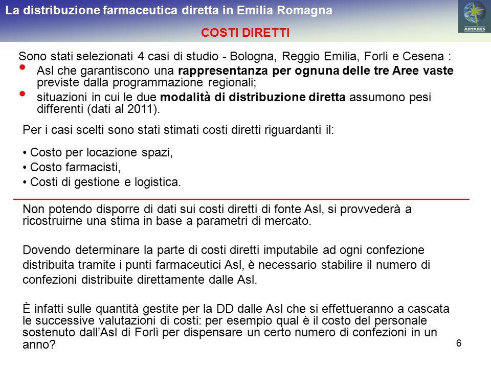 6 La distribuzione farmaceutica diretta in Emilia Romagna COSTI DIRETTI Non potendo disporre di dati sui costi diretti di fonte Asl, si provvederà a r