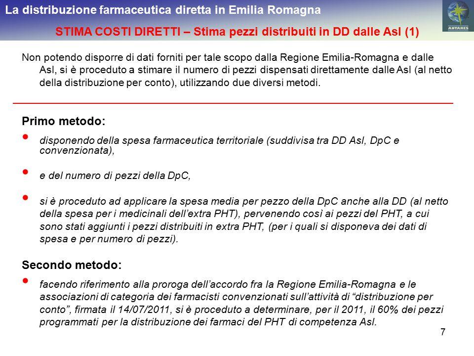 7 La distribuzione farmaceutica diretta in Emilia Romagna STIMA COSTI DIRETTI – Stima pezzi distribuiti in DD dalle Asl (1) Non potendo disporre di da
