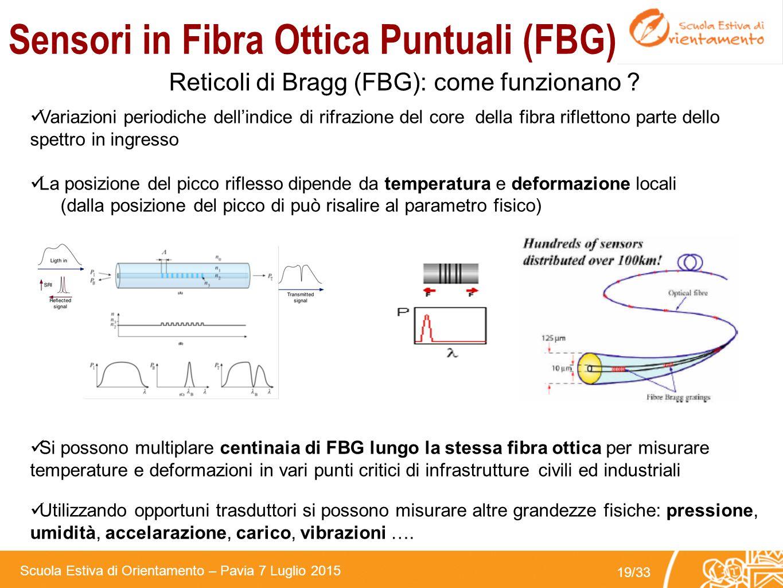Scuola Estiva di Orientamento – Pavia 7 Luglio 2015 18/33 UN APPROCCIO MULTIDISCIPLINARE ! Sensori in Fibra Ottica Ingegneria strutturale Oil &Gas Ene