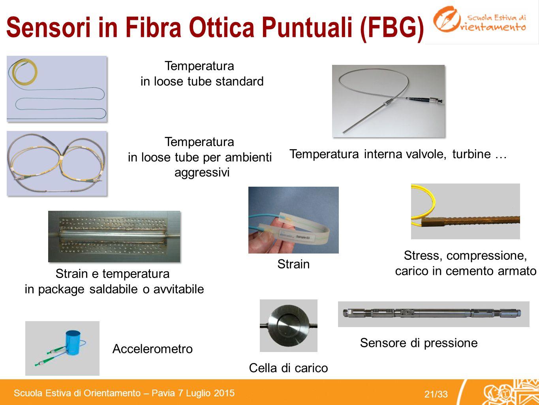 Scuola Estiva di Orientamento – Pavia 7 Luglio 2015 20/33 Sensori in Fibra Ottica FBG Monitoraggio Ponti Monitoraggio Binari Monitoraggio Oleodotti e