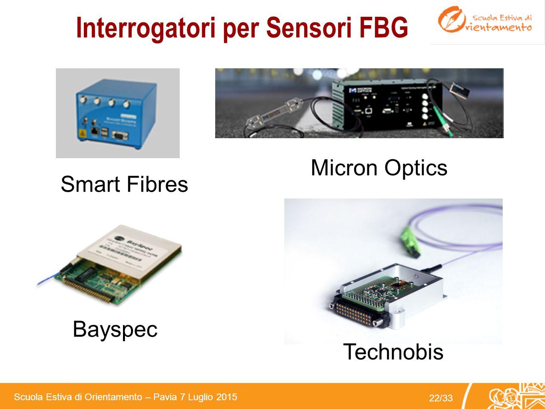 Scuola Estiva di Orientamento – Pavia 7 Luglio 2015 21/33 Sensori in Fibra Ottica Puntuali (FBG) Temperatura in loose tube standard Temperatura in loo
