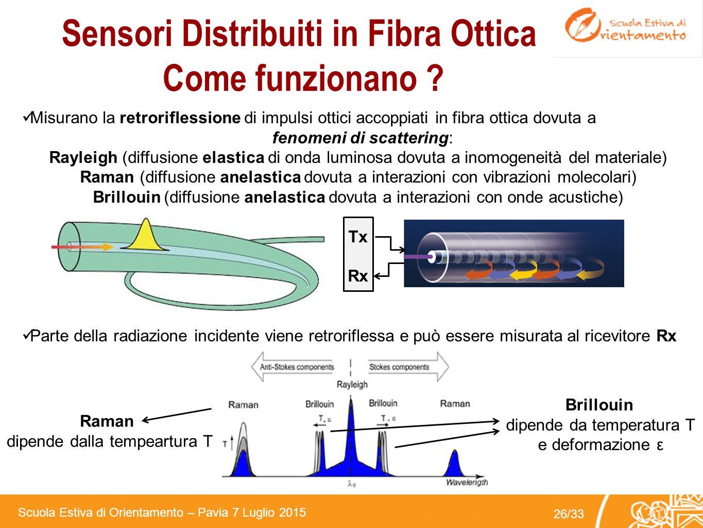 Scuola Estiva di Orientamento – Pavia 7 Luglio 2015 25/33 Sensori in Fibra Ottica Distribuiti La fibra ottica stessa è l'elemento sensibile ! Fibra ot