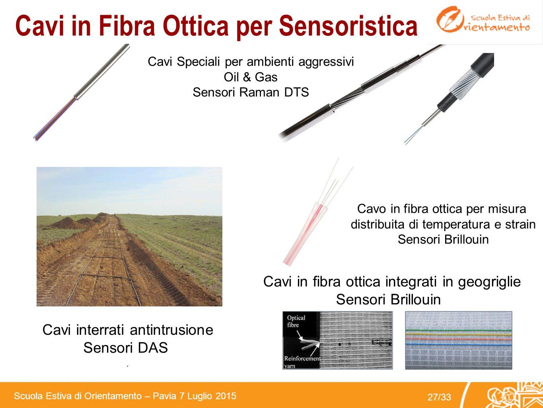 Scuola Estiva di Orientamento – Pavia 7 Luglio 2015 26/33 Sensori Distribuiti in Fibra Ottica Come funzionano ? Misurano la retroriflessione di impuls