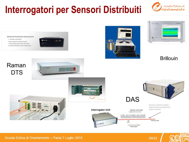 Scuola Estiva di Orientamento – Pavia 7 Luglio 2015 28/33 Sensori Distribuiti in Fibra Ottica Come funzionano ? Retrodiffusione di impulsi ottici invi