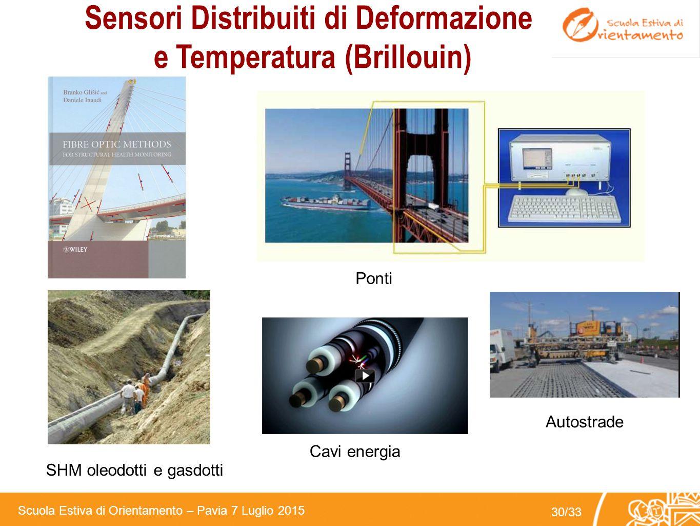 Scuola Estiva di Orientamento – Pavia 7 Luglio 2015 29/33 Interrogatori per Sensori Distribuiti DAS Raman DTS Brillouin