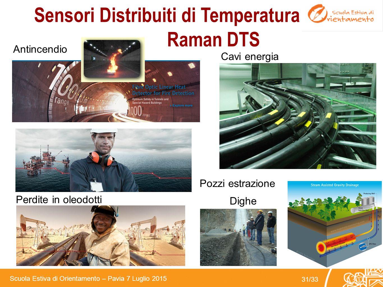 Scuola Estiva di Orientamento – Pavia 7 Luglio 2015 30/33 Sensori Distribuiti di Deformazione e Temperatura (Brillouin) Ponti SHM oleodotti e gasdotti