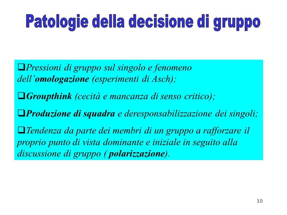 10  Pressioni di gruppo sul singolo e fenomeno dell'omologazione (esperimenti di Asch);  Groupthink (cecità e mancanza di senso critico);  Produzio
