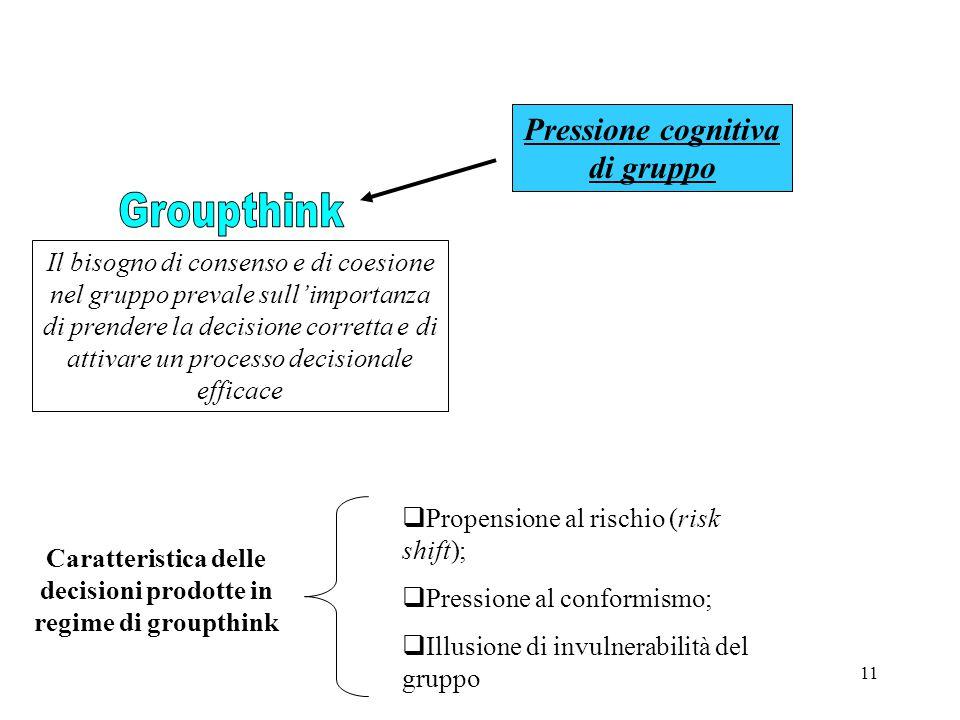 11 Pressione cognitiva di gruppo Il bisogno di consenso e di coesione nel gruppo prevale sull'importanza di prendere la decisione corretta e di attiva