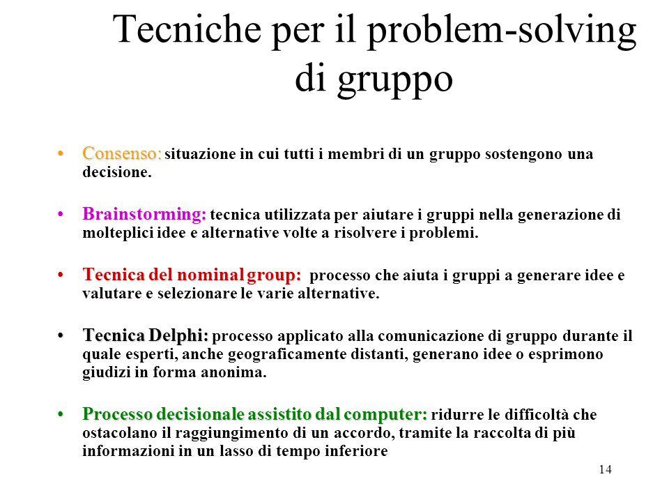 14 Tecniche per il problem-solving di gruppo Consenso:Consenso: situazione in cui tutti i membri di un gruppo sostengono una decisione. Brainstorming: