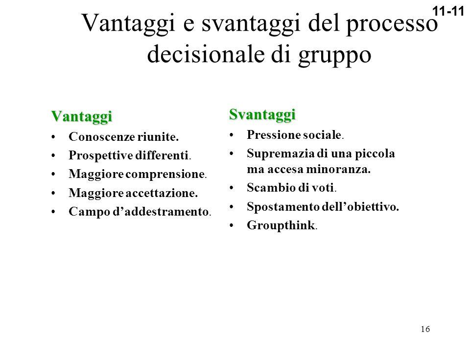 16 Vantaggi e svantaggi del processo decisionale di gruppo Vantaggi Conoscenze riunite. Prospettive differenti. Maggiore comprensione. Maggiore accett