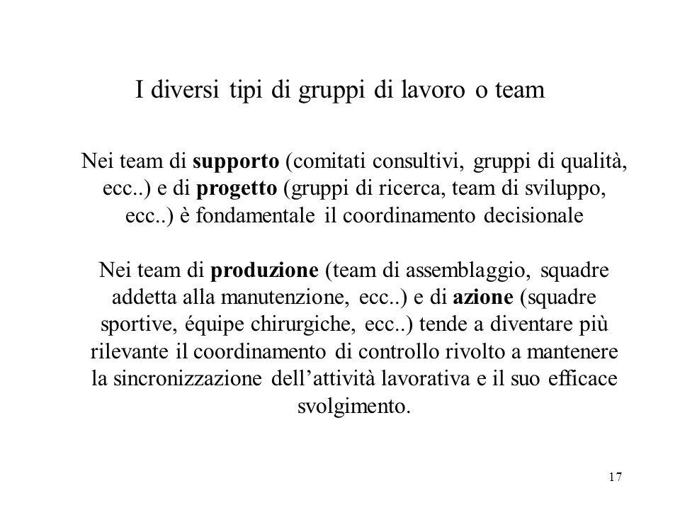 I diversi tipi di gruppi di lavoro o team 17 Nei team di supporto (comitati consultivi, gruppi di qualità, ecc..) e di progetto (gruppi di ricerca, te