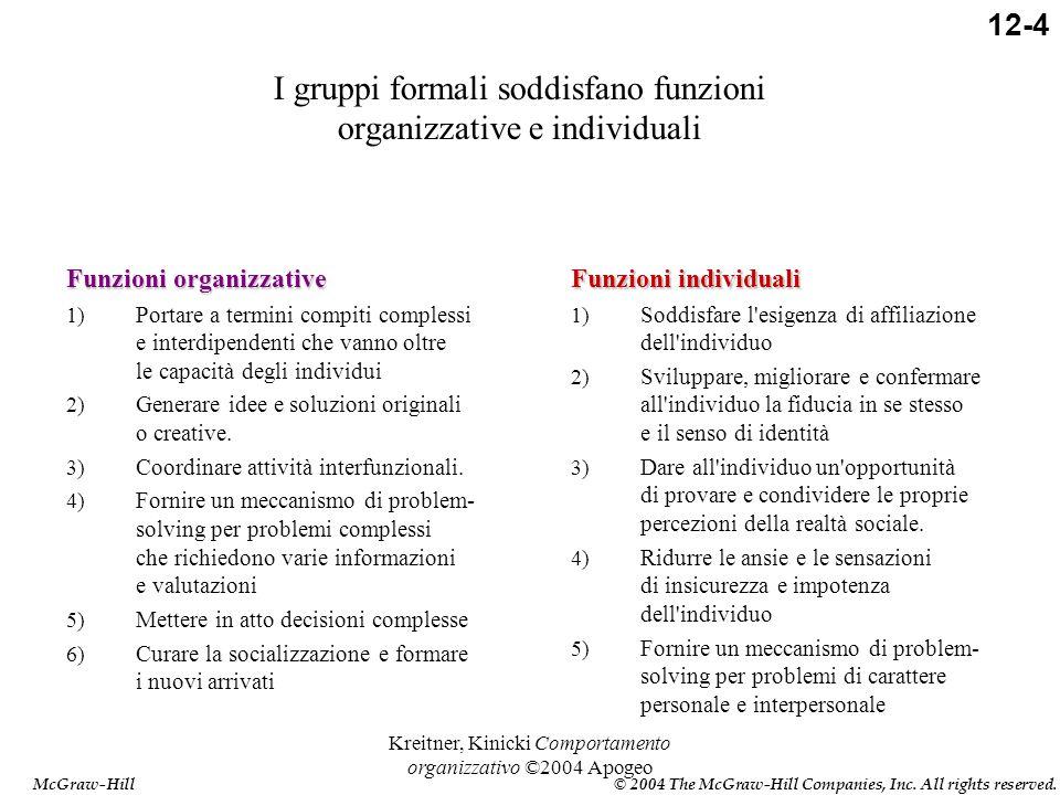 Kreitner, Kinicki Comportamento organizzativo ©2004 Apogeo I gruppi formali soddisfano funzioni organizzative e individuali Funzioni organizzative 1)