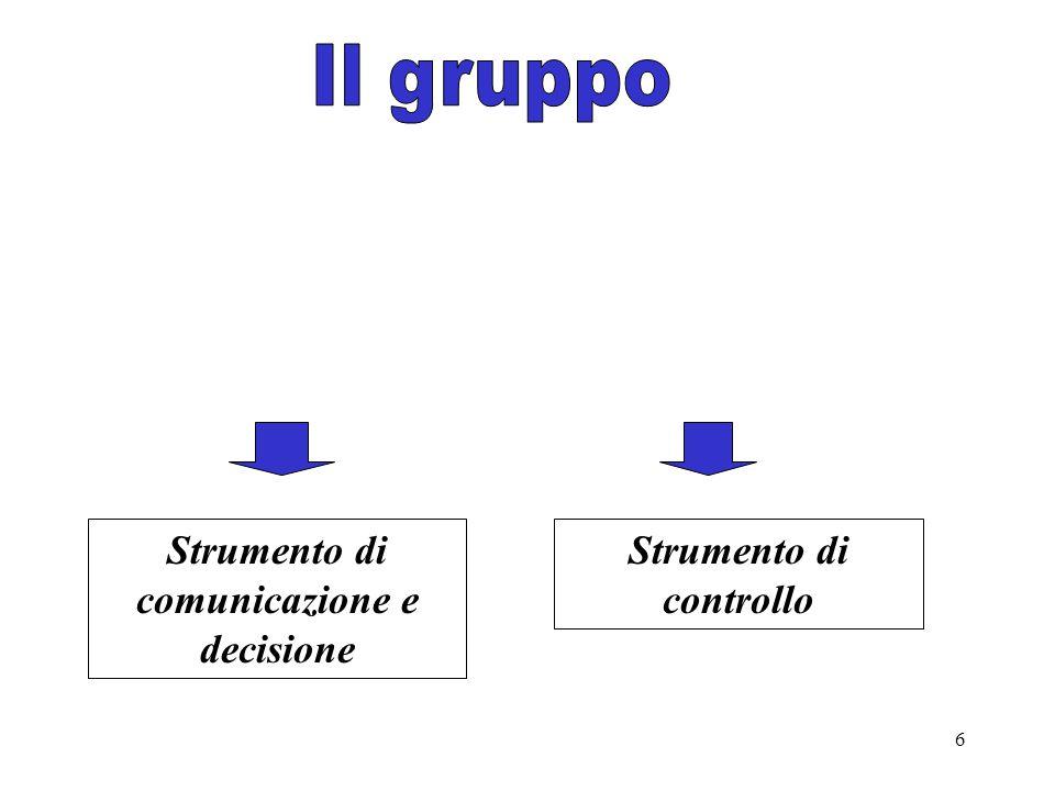 6 Strumento di comunicazione e decisione Strumento di controllo