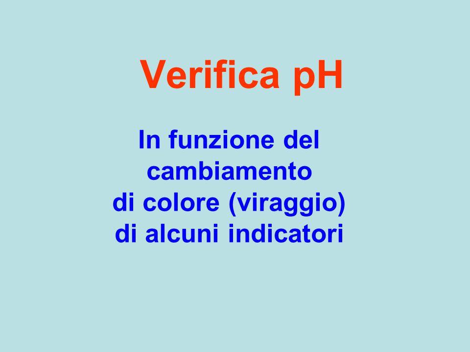Verifica pH In funzione del cambiamento di colore (viraggio) di alcuni indicatori
