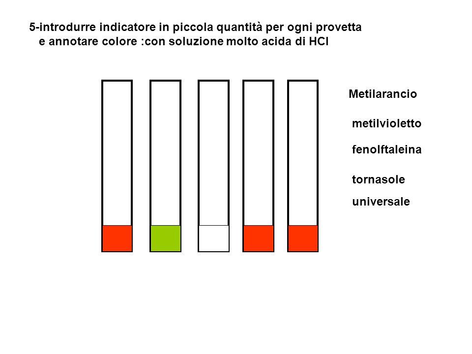 5-introdurre indicatore in piccola quantità per ogni provetta e annotare colore :con soluzione molto acida di HCl Metilarancio metilvioletto fenolftal