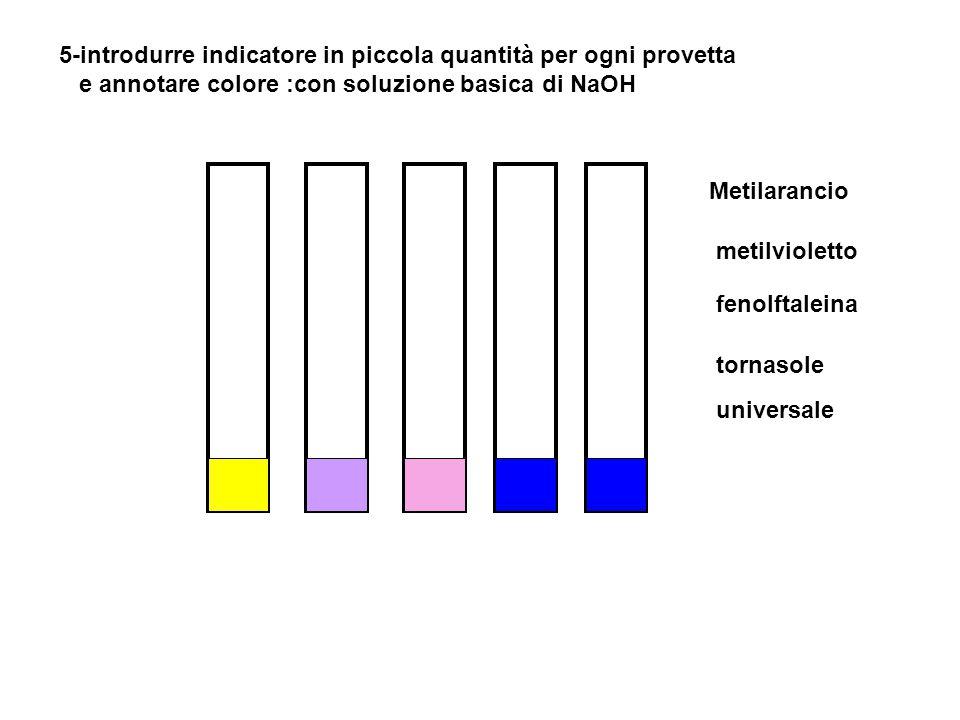 5-introdurre indicatore in piccola quantità per ogni provetta e annotare colore :con soluzione basica di NaOH Metilarancio metilvioletto fenolftaleina