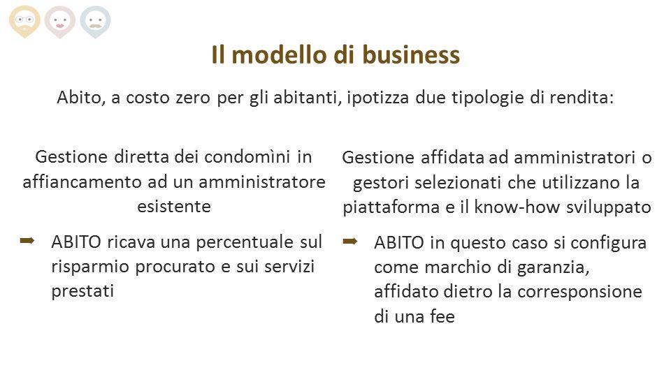 Il modello di business Abito, a costo zero per gli abitanti, ipotizza due tipologie di rendita: Gestione diretta dei condomìni in affiancamento ad un