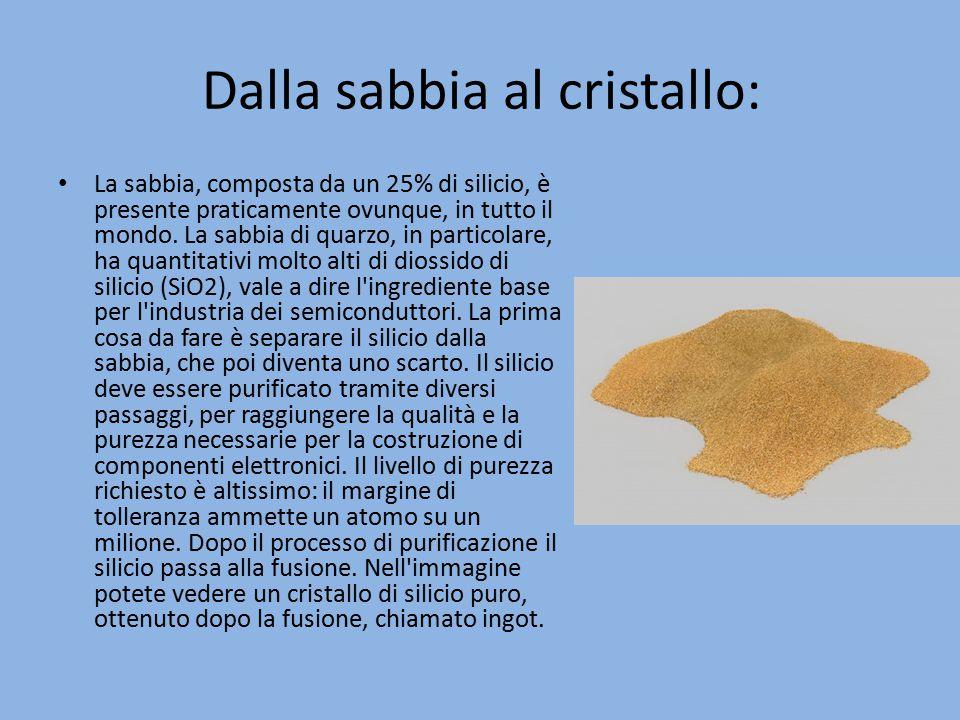 Dalla sabbia al cristallo: La sabbia, composta da un 25% di silicio, è presente praticamente ovunque, in tutto il mondo. La sabbia di quarzo, in parti