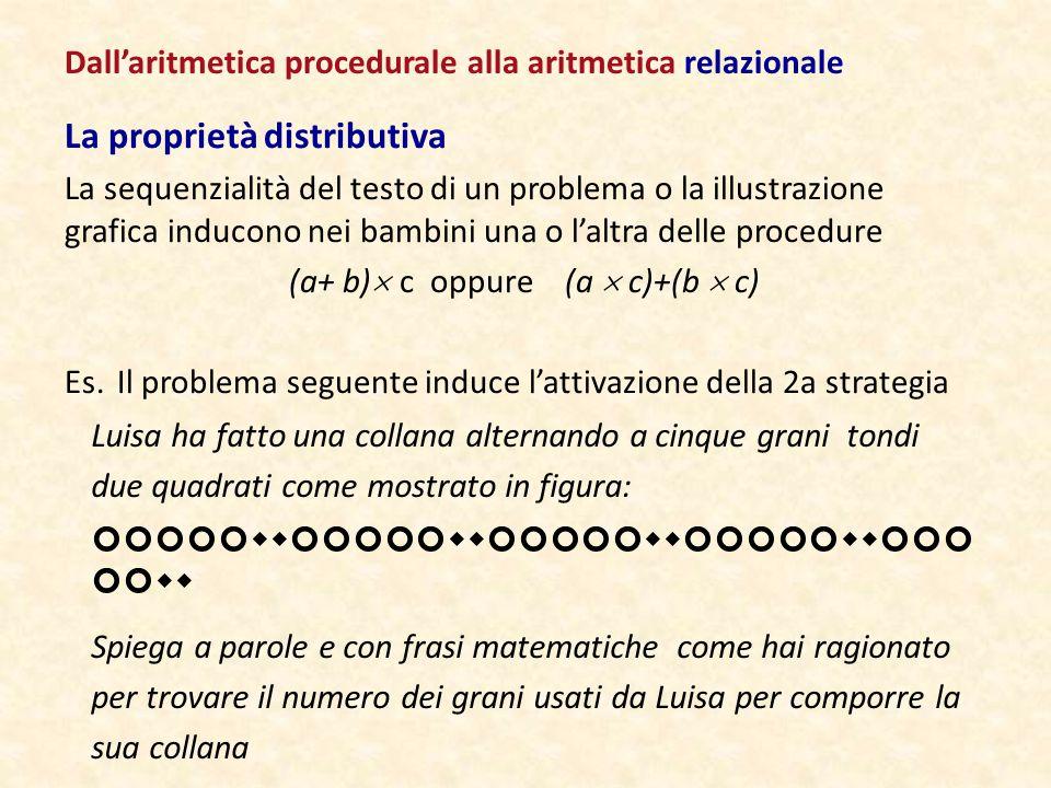 La proprietà distributiva La sequenzialità del testo di un problema o la illustrazione grafica inducono nei bambini una o l'altra delle procedure (a+ b)  c oppure (a  c)+(b  c) Es.Il problema seguente induce l'attivazione della 2a strategia Dall'aritmetica procedurale alla aritmetica relazionale Luisa ha fatto una collana alternando a cinque grani tondi due quadrati come mostrato in figura:   Spiega a parole e con frasi matematiche come hai ragionato per trovare il numero dei grani usati da Luisa per comporre la sua collana