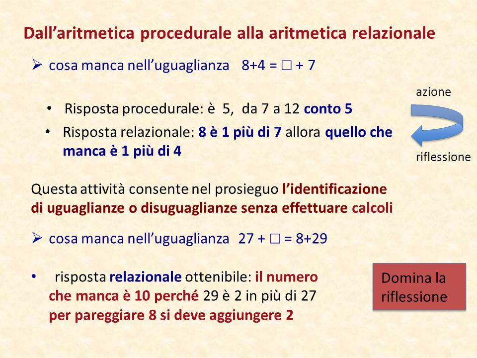Dall'aritmetica procedurale alla aritmetica relazionale  cosa manca nell'uguaglianza 8+4 = ☐ + 7 Risposta procedurale: è 5, da 7 a 12 conto 5 Risposta relazionale: 8 è 1 più di 7 allora quello che manca è 1 più di 4  cosa manca nell'uguaglianza 27 + ☐ = 8+29 risposta relazionale ottenibile: il numero che manca è 10 perché 29 è 2 in più di 27 per pareggiare 8 si deve aggiungere 2 Questa attività consente nel prosieguo l'identificazione di uguaglianze o disuguaglianze senza effettuare calcoli azione riflessione Domina la riflessione