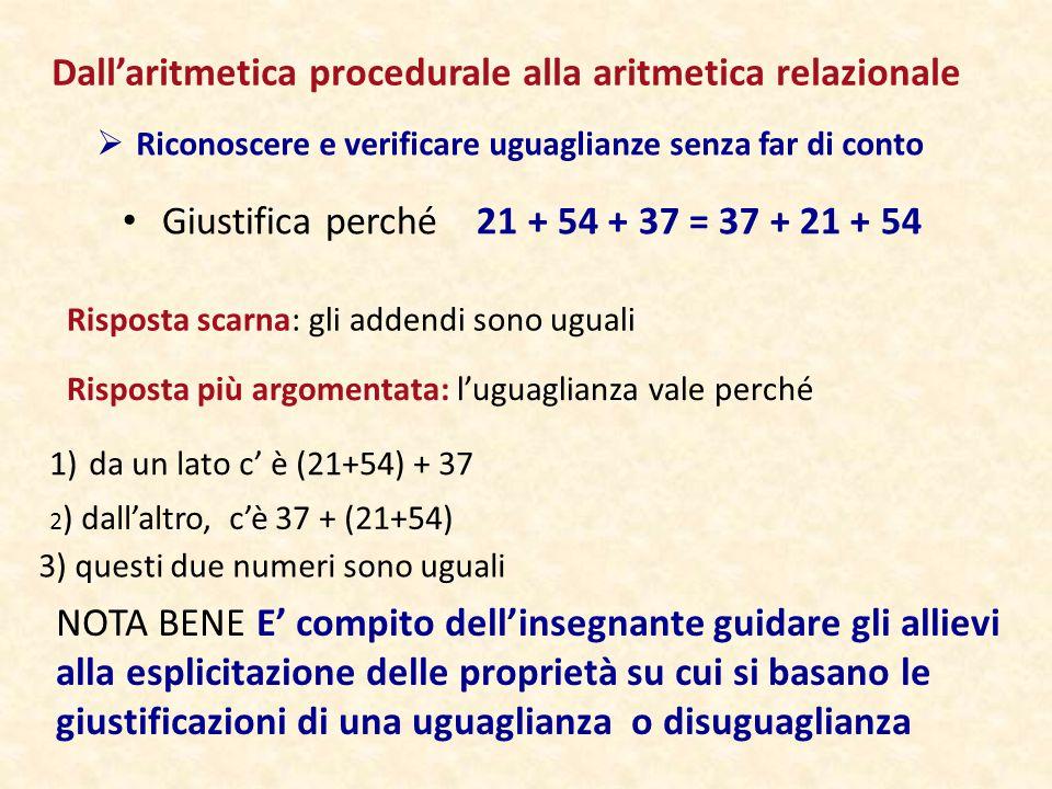 Dall'aritmetica procedurale alla aritmetica relazionale Giustifica perché 21 + 54 + 37 = 37 + 21 + 54  Riconoscere e verificare uguaglianze senza far di conto Risposta più argomentata: l'uguaglianza vale perché Risposta scarna: gli addendi sono uguali 1)da un lato c' è (21+54) + 37 2 ) dall'altro, c'è 37 + (21+54) 3) questi due numeri sono uguali NOTA BENE E' compito dell'insegnante guidare gli allievi alla esplicitazione delle proprietà su cui si basano le giustificazioni di una uguaglianza o disuguaglianza