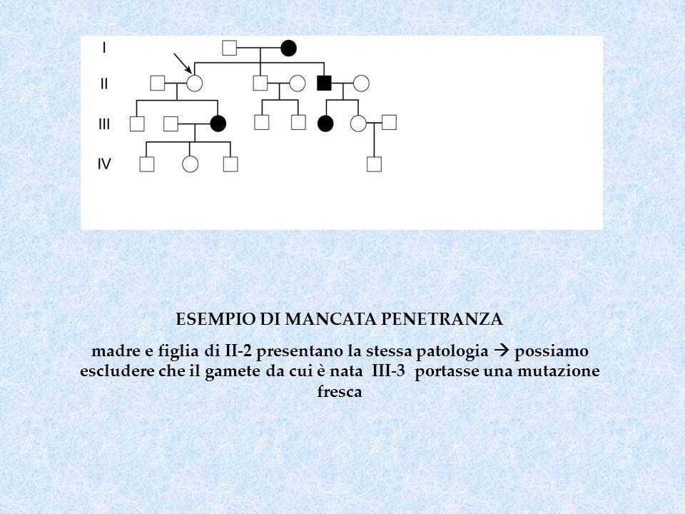 ESEMPIO DI MANCATA PENETRANZA madre e figlia di II-2 presentano la stessa patologia  possiamo escludere che il gamete da cui è nata III-3 portasse un