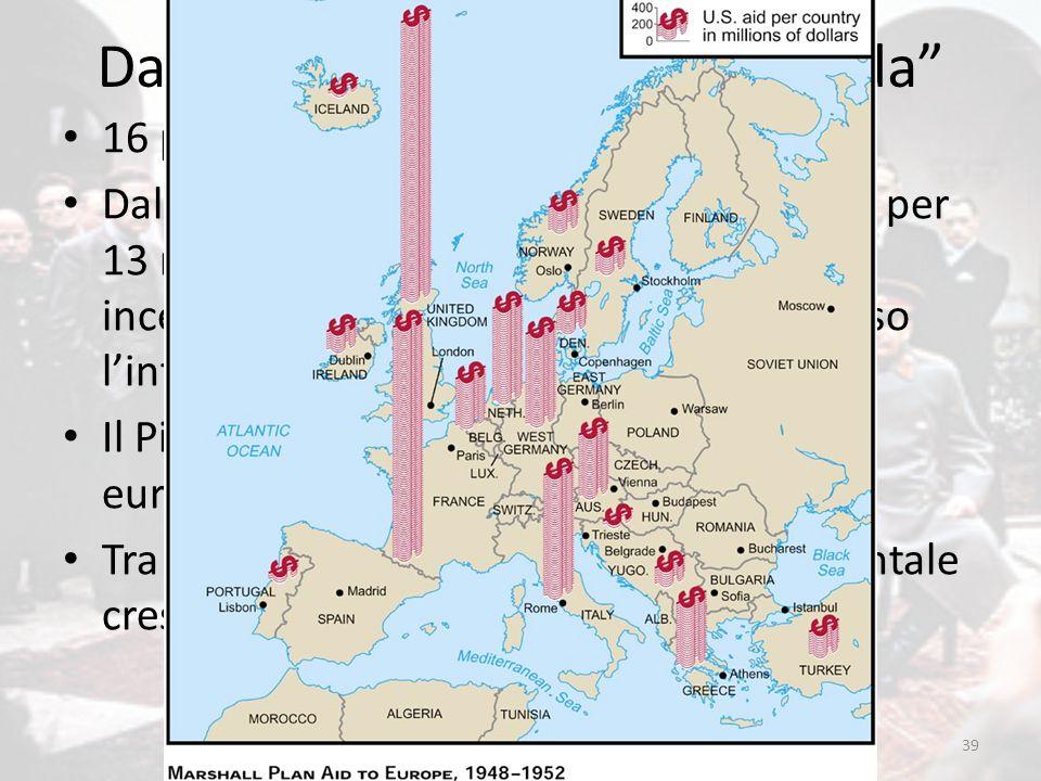 """Dalla guerra alla """"Guerra fredda"""" 16 paesi aderiscono al Piano Marshall Dal 1948 al 1951 gli USA elargiscono aiuti per 13 miliardi di dollari (1,5% de"""