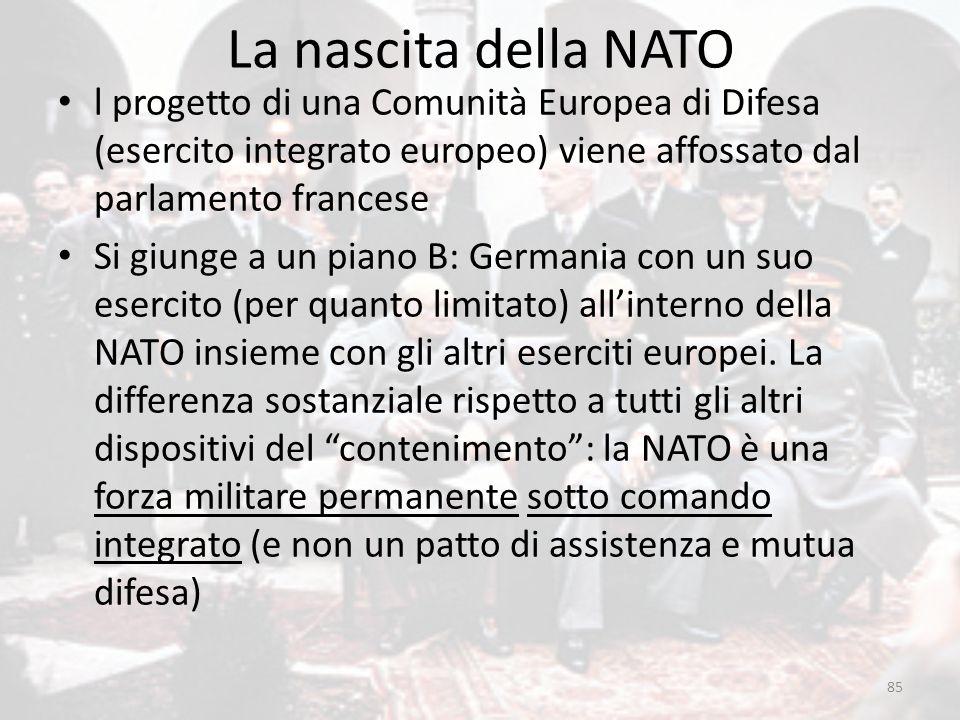 La nascita della NATO 85 l progetto di una Comunità Europea di Difesa (esercito integrato europeo) viene affossato dal parlamento francese Si giunge a