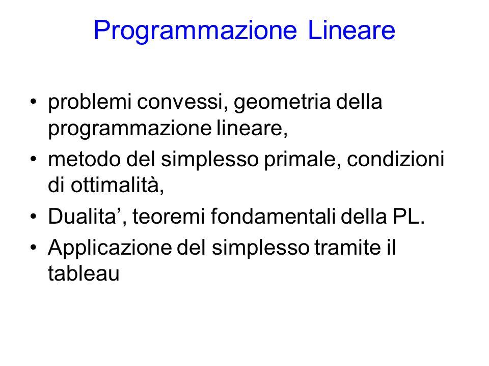 Programmazione Lineare problemi convessi, geometria della programmazione lineare, metodo del simplesso primale, condizioni di ottimalità, Dualita', teoremi fondamentali della PL.