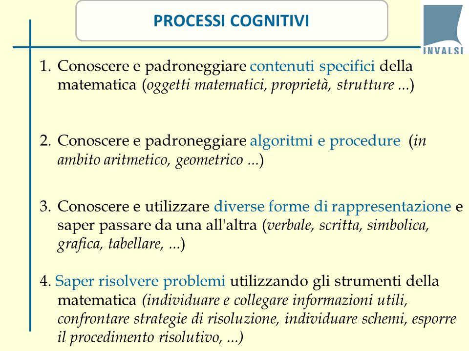 1.Conoscere e padroneggiare contenuti specifici della matematica ( oggetti matematici, proprietà, strutture...