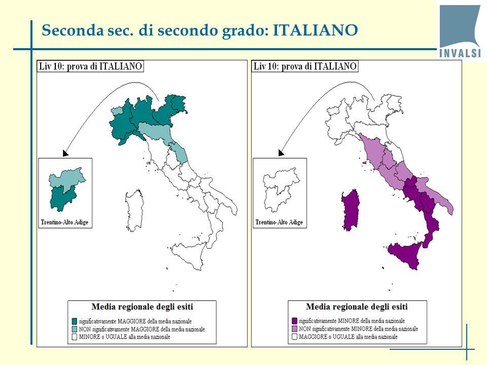 Seconda sec. di secondo grado: ITALIANO