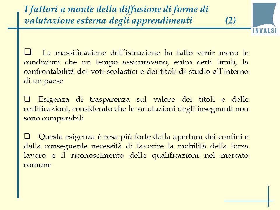 La struttura del Quadro di Riferimento Quadro di riferimento per la valutazione Quadro di riferimento per i curricoli Quadri di riferimento per le valutazioni internazionali Esiti delle rilevazioni precedenti Prassi scolastica 16
