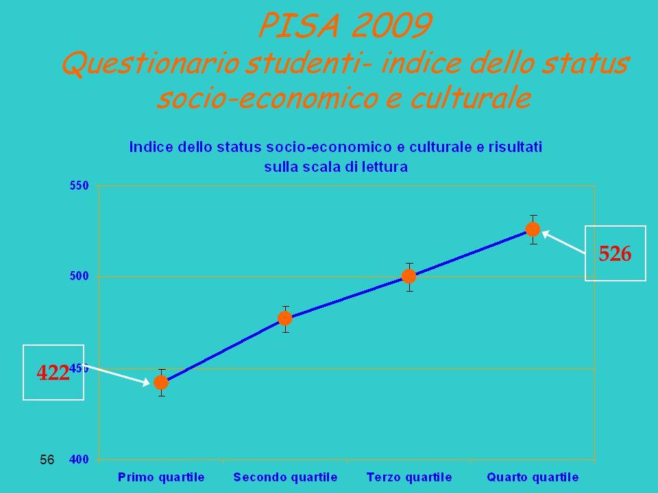 56 PISA 2009 Questionario studenti- indice dello status socio-economico e culturale 526422