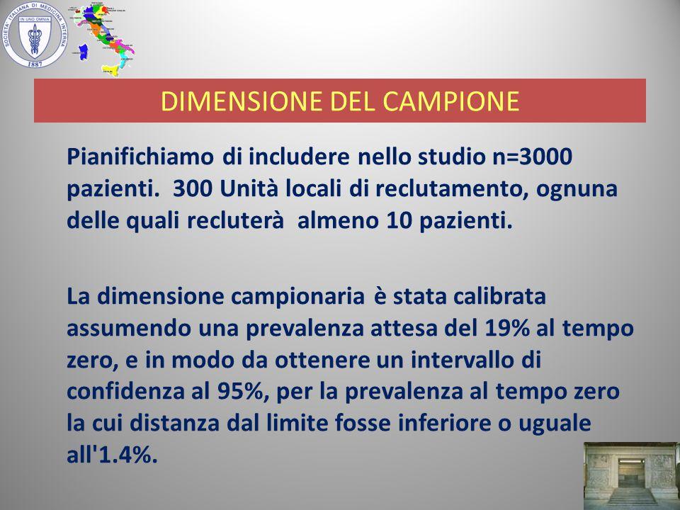 DIMENSIONE DEL CAMPIONE Pianifichiamo di includere nello studio n=3000 pazienti.