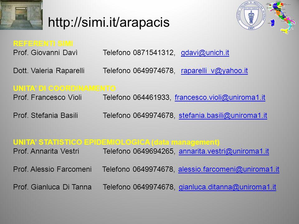 REFERENTI SIMI Prof.Giovanni DavìTelefono 0871541312, gdavi@unich.itgdavi@unich.it Dott.