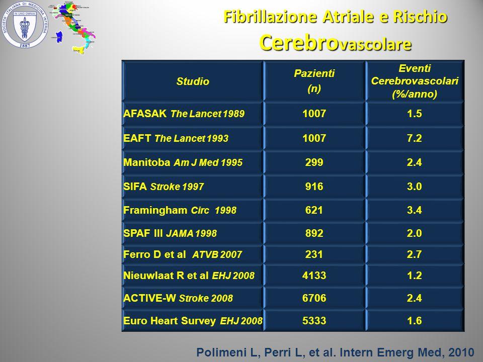Fibrillazione Atriale e Rischio Cerebro vascolare Polimeni L, Perri L, et al.