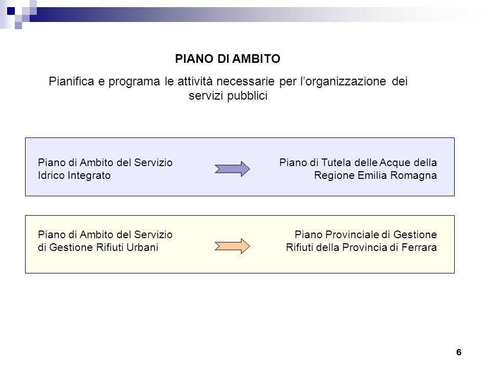 6 PIANO DI AMBITO Pianifica e programa le attività necessarie per l'organizzazione dei servizi pubblici Piano di Ambito del Servizio Idrico Integrato