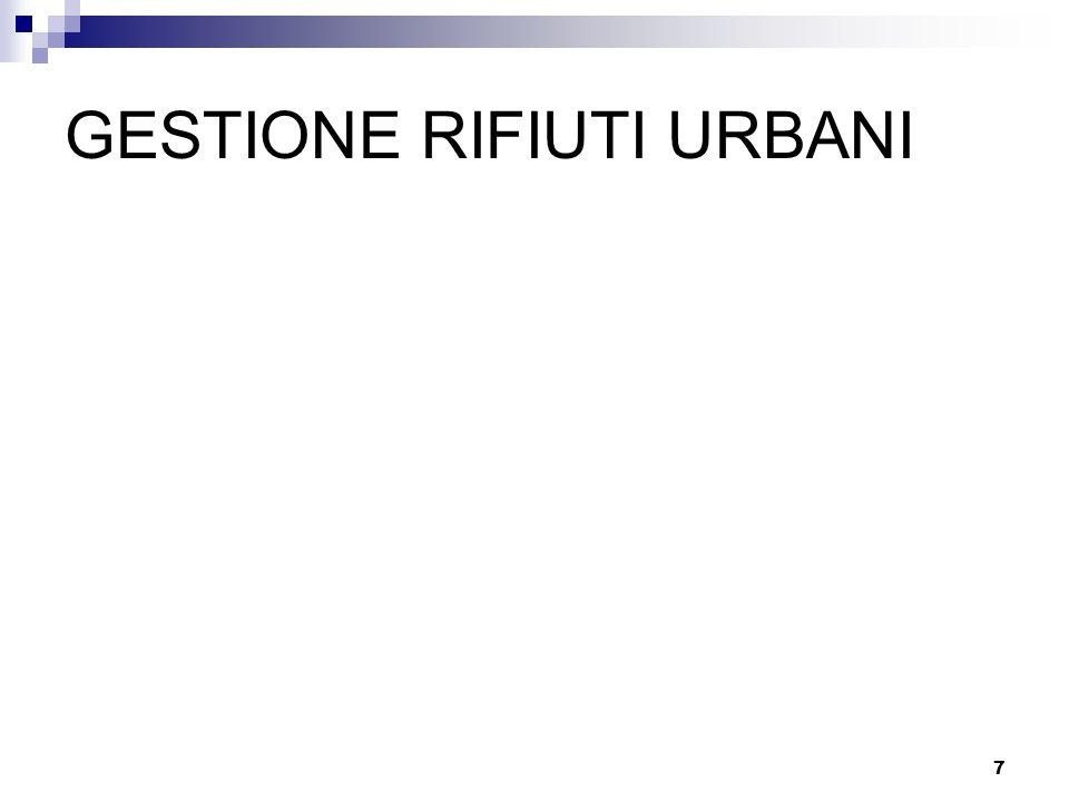 7 GESTIONE RIFIUTI URBANI