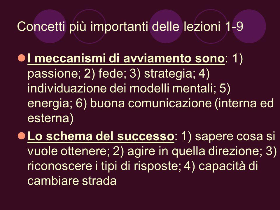 Concetti più importanti delle lezioni 1-9 I meccanismi di avviamento sono: 1) passione; 2) fede; 3) strategia; 4) individuazione dei modelli mentali;