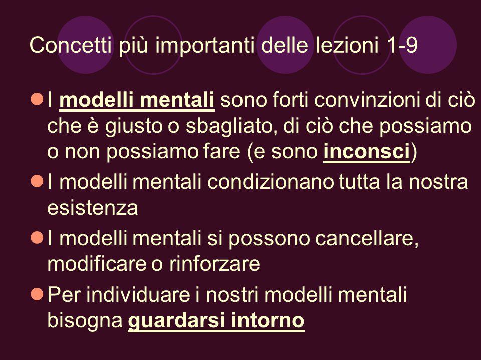 Concetti più importanti delle lezioni 1-9 I modelli mentali sono forti convinzioni di ciò che è giusto o sbagliato, di ciò che possiamo o non possiamo