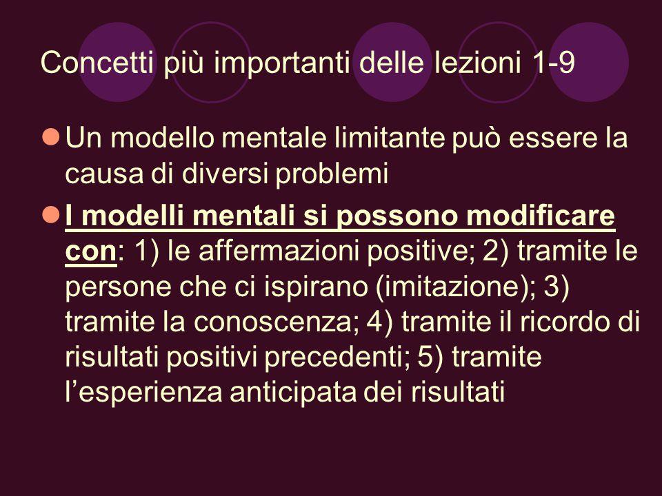 Concetti più importanti delle lezioni 1-9 Un modello mentale limitante può essere la causa di diversi problemi I modelli mentali si possono modificare