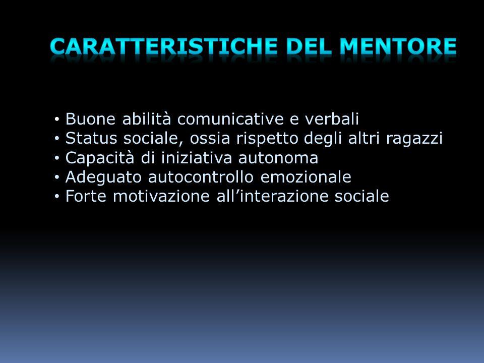 Buone abilità comunicative e verbali Status sociale, ossia rispetto degli altri ragazzi Capacità di iniziativa autonoma Adeguato autocontrollo emozionale Forte motivazione all'interazione sociale