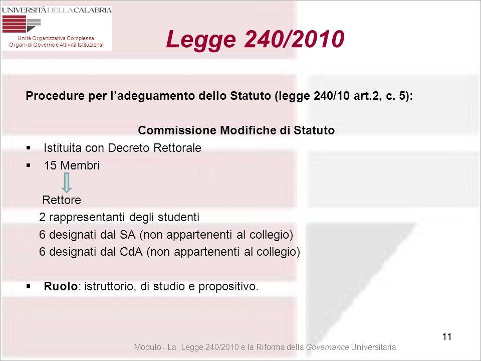 11 Procedure per l'adeguamento dello Statuto (legge 240/10 art.2, c. 5): Commissione Modifiche di Statuto  Istituita con Decreto Rettorale  15 Membr