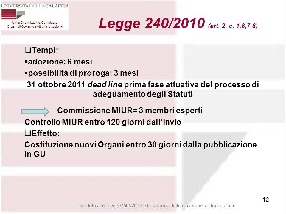 12  Tempi:  adozione: 6 mesi  possibilità di proroga: 3 mesi 31 ottobre 2011 dead line prima fase attuativa del processo di adeguamento degli Statu