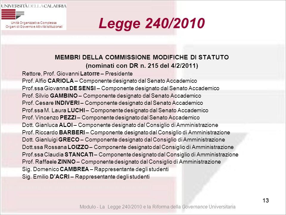 13 MEMBRI DELLA COMMISSIONE MODIFICHE DI STATUTO (nominati con DR n. 215 del 4/2/2011) Rettore, Prof. Giovanni Latorre – Presidente Prof. Alfio CARIOL