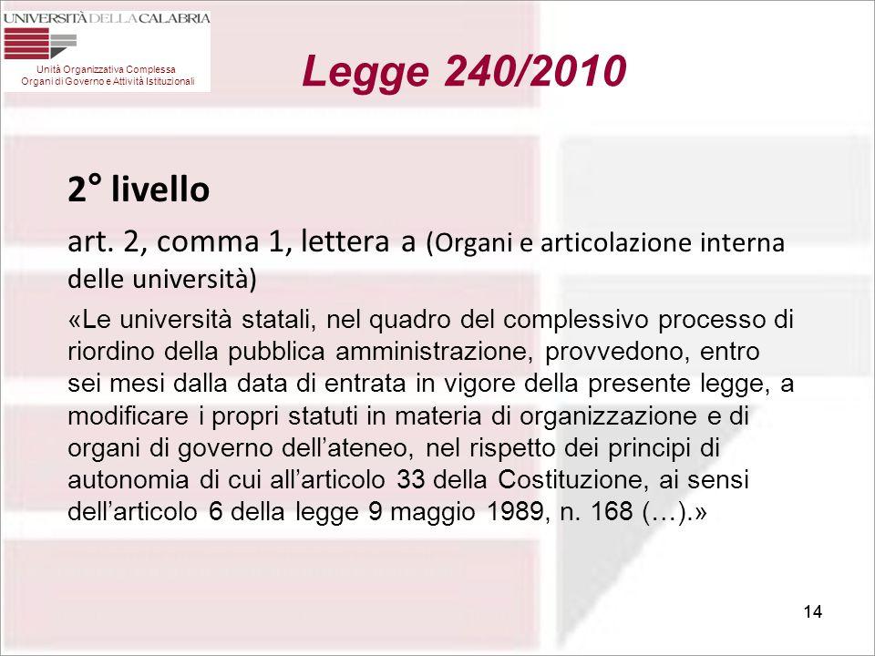 14 2° livello art. 2, comma 1, lettera a (Organi e articolazione interna delle università) «Le università statali, nel quadro del complessivo processo