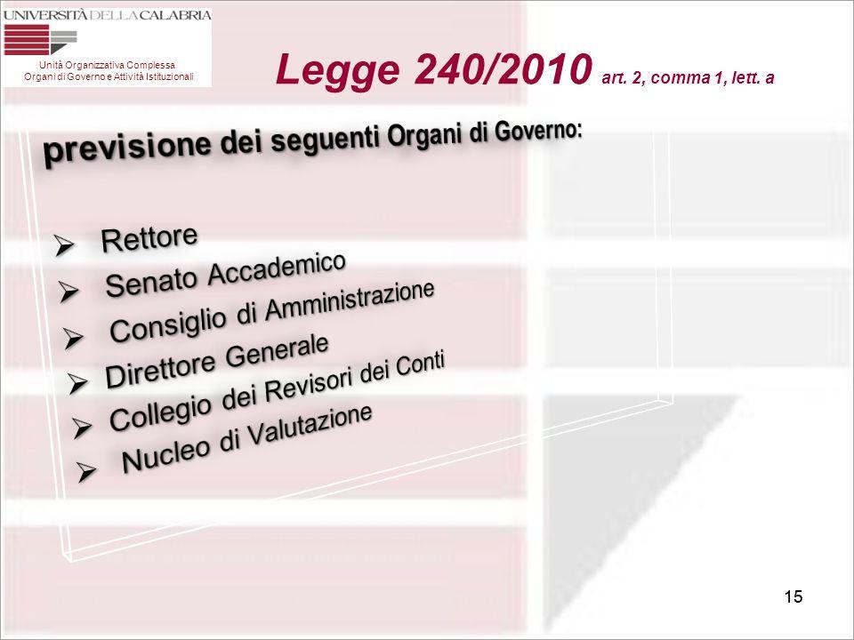 15 Unità Organizzativa Complessa Organi di Governo e Attività Istituzionali Legge 240/2010 art. 2, comma 1, lett. a