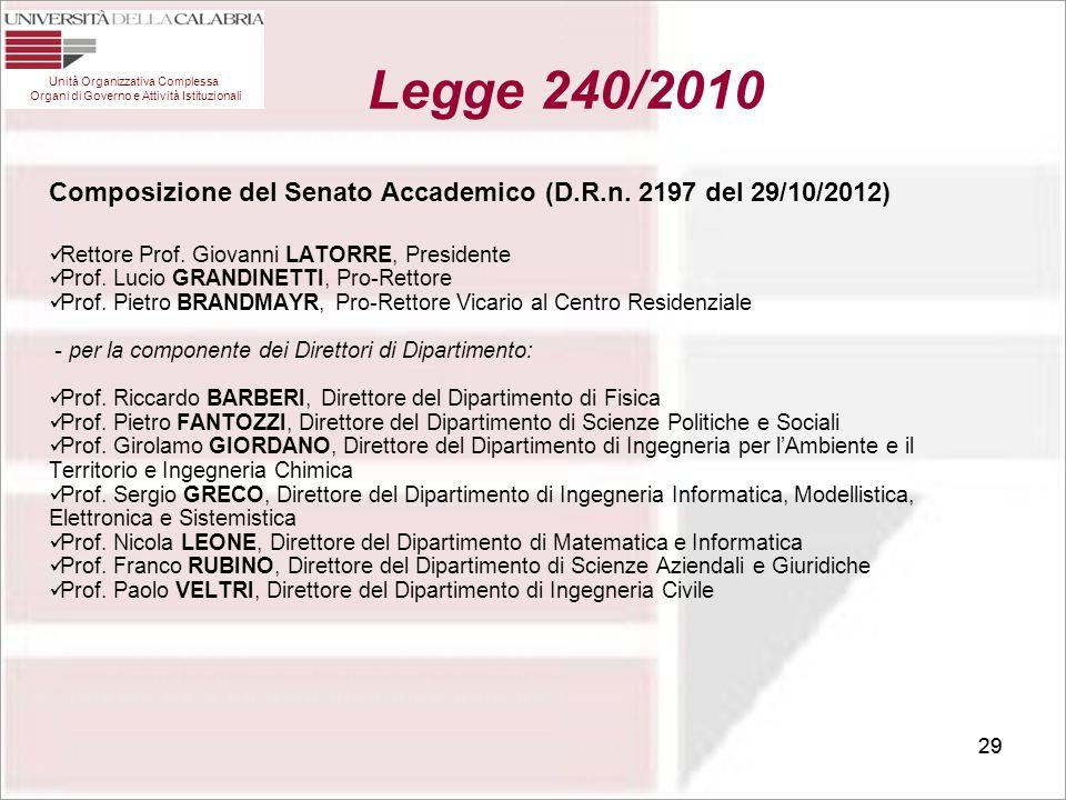 29 Composizione del Senato Accademico (D.R.n. 2197 del 29/10/2012) Rettore Prof. Giovanni LATORRE, Presidente Prof. Lucio GRANDINETTI, Pro-Rettore Pro
