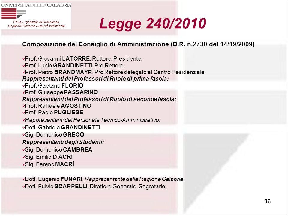 36 Composizione del Consiglio di Amministrazione (D.R. n.2730 del 14/19/2009) Prof. Giovanni LATORRE, Rettore, Presidente; Prof. Lucio GRANDINETTI, Pr
