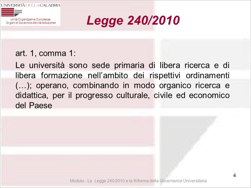 65 Unità Organizzativa Complessa Organi di Governo e Attività Istituzionali Legge 240/2010 65 Modulo - La Legge 240/2010 e la Riforma della Governance Universitaria Riorganizzazione dei Dipartimenti - afferenza Art.